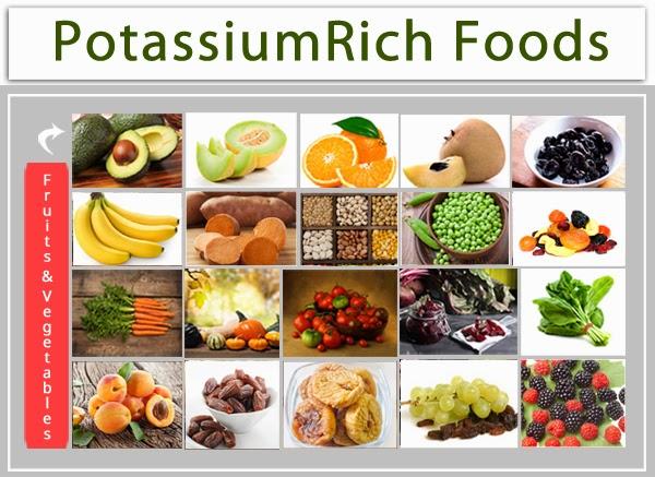 makanan-tinggi-potassium-1